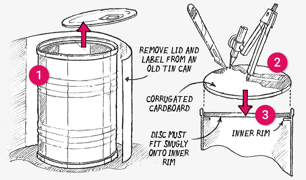 How to make a 'snail soup decoy' secret stash treasure box: Step 1-3